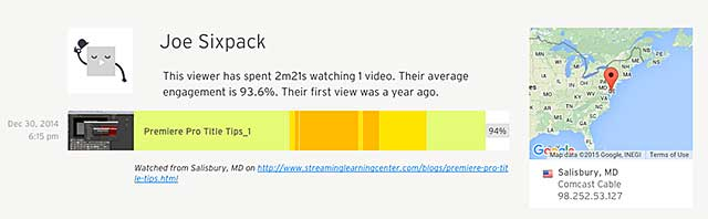 Figure 7. Once Joe watches one video, you'll follow future views as well (orange areas are sections watched multiple times.