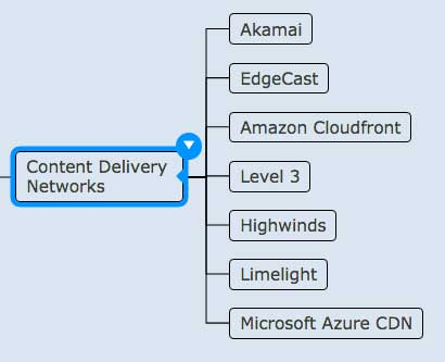 Figure 11. The top seven content delivery networks for video delivery.