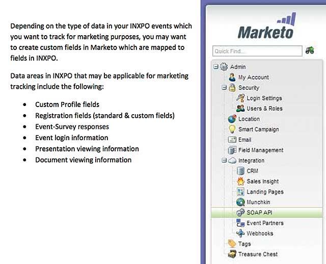 Figure 4. Integrating data from INXPO into Marketo